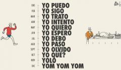 Articulo Ymoy Om Yom
